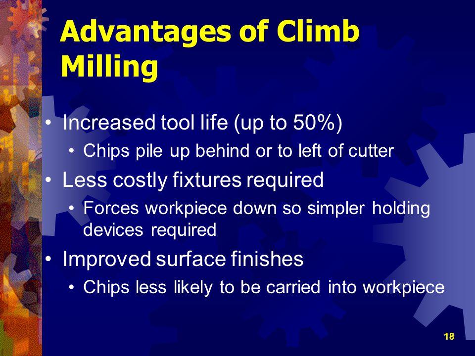 Advantages of Climb Milling