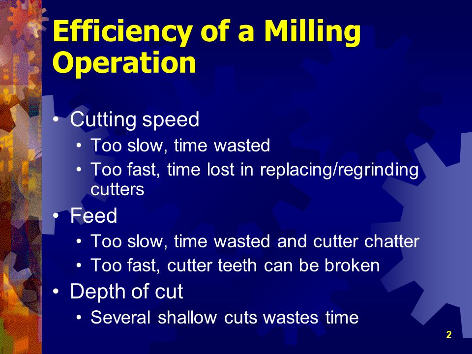 Efficiency of a Milling Operation