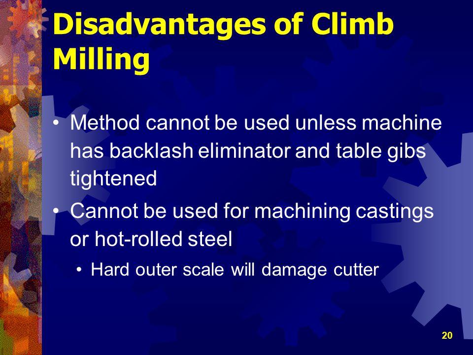 Disadvantages of Climb Milling