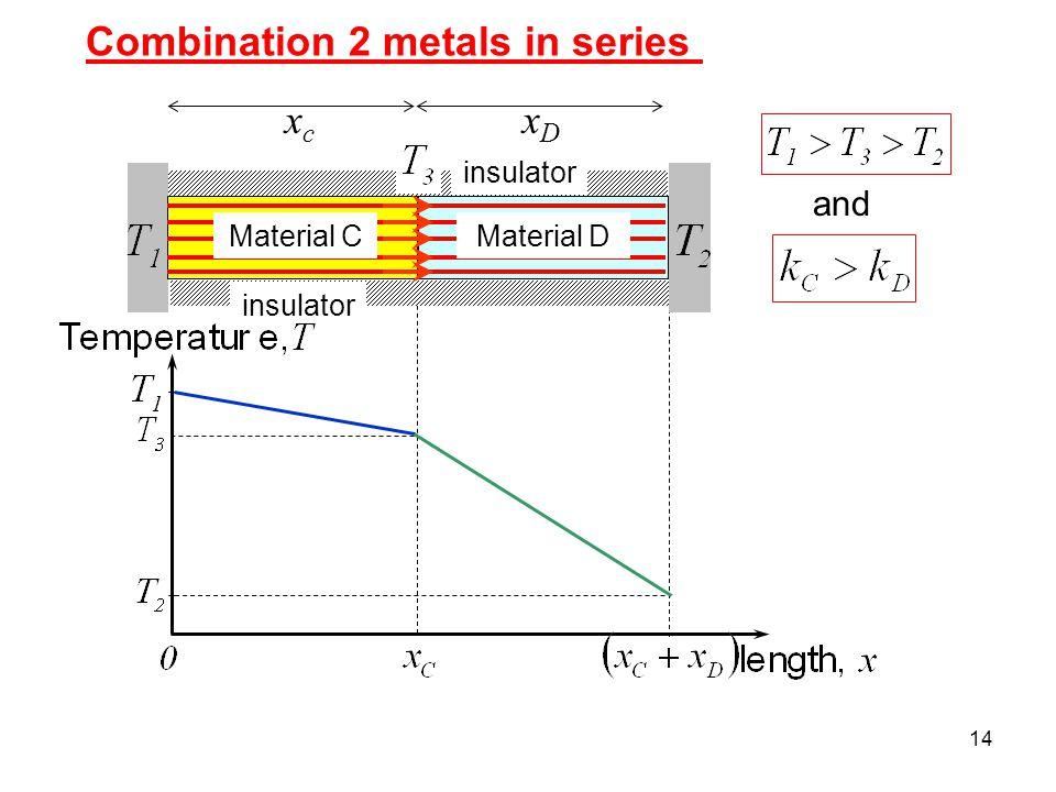 Combination 2 metals in series