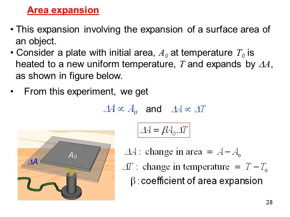 Area expansion This expansion involving the expansion of a surface area of. an object. Consider a plate with initial area, A0 at temperature T0 is.