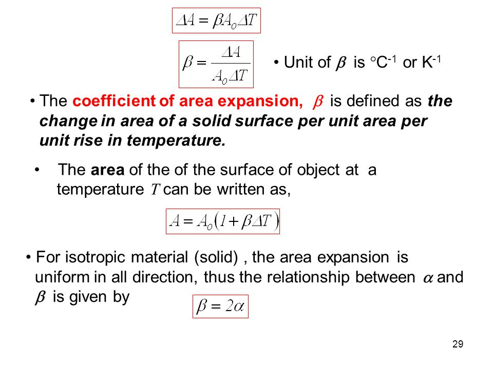 Unit of  is C-1 or K-1 The coefficient of area expansion,  is defined as the. change in area of a solid surface per unit area per.