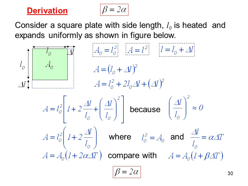 Derivation Consider a square plate with side length, l0 is heated and expands uniformly as shown in figure below.