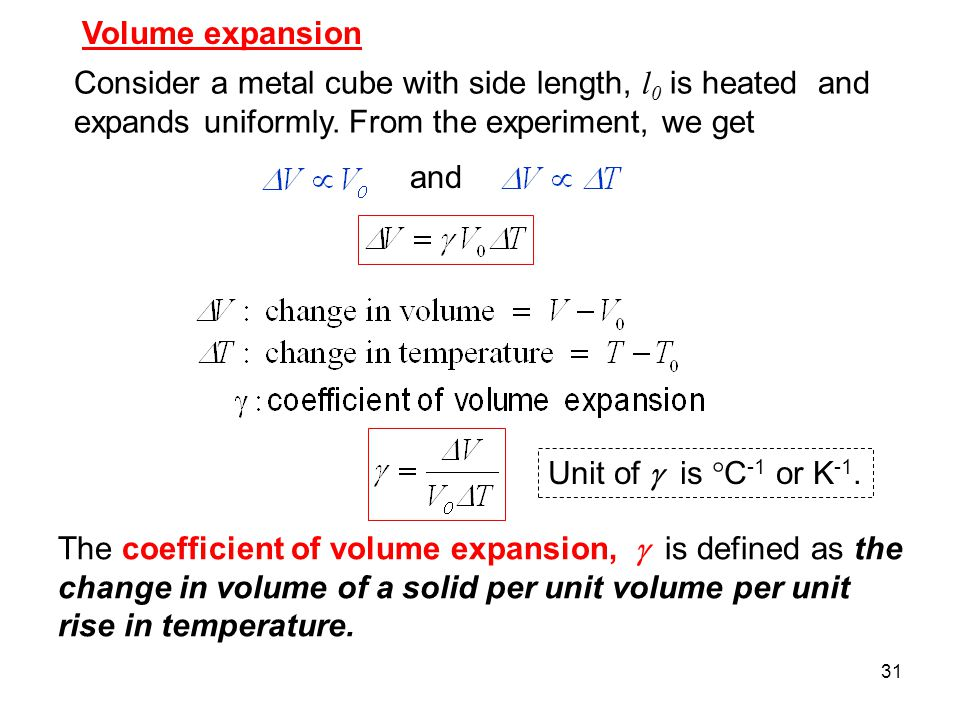Volume expansion Consider a metal cube with side length, l0 is heated and expands uniformly. From the experiment, we get.
