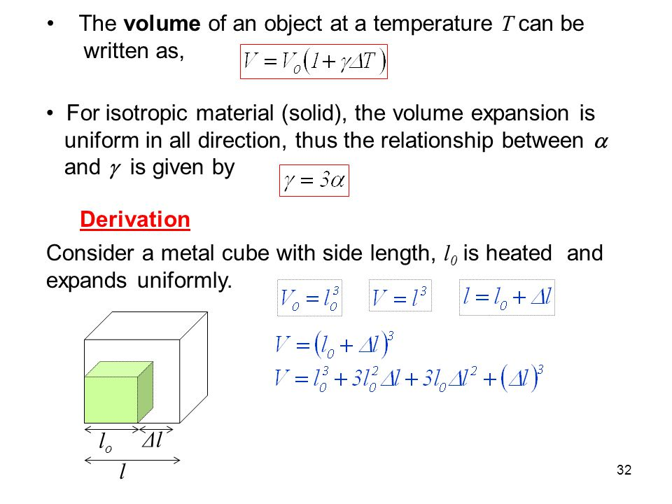 The volume of an object at a temperature T can be