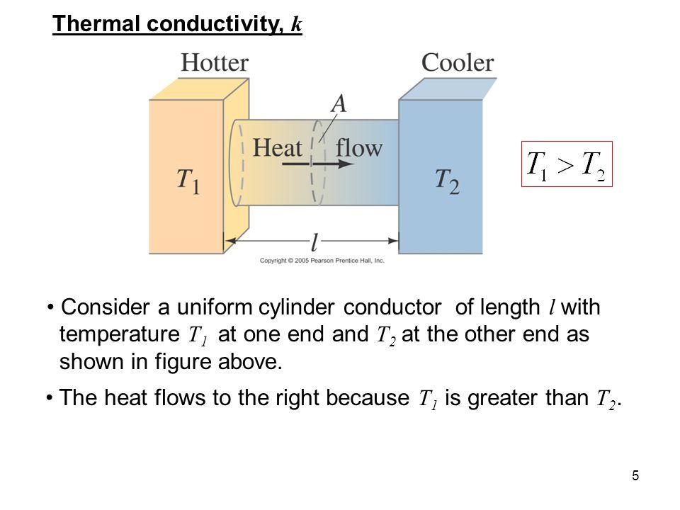 Thermal conductivity, k