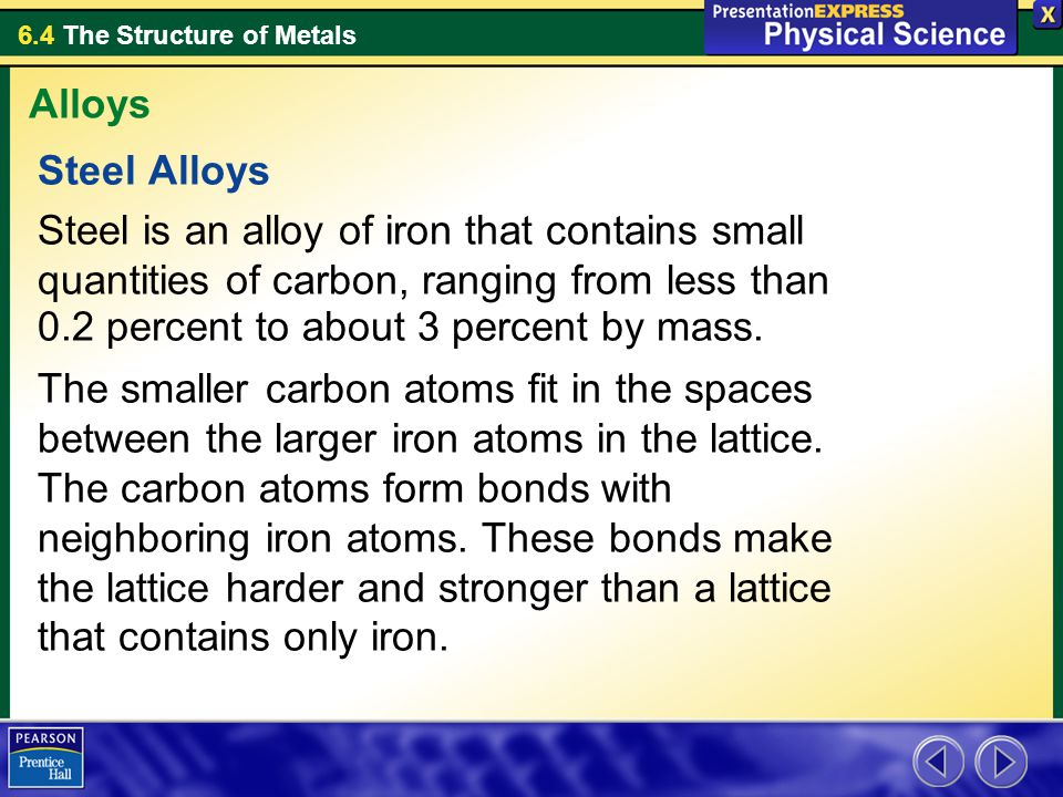 Alloys Steel Alloys.
