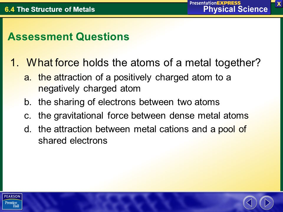 What force holds the atoms of a metal together
