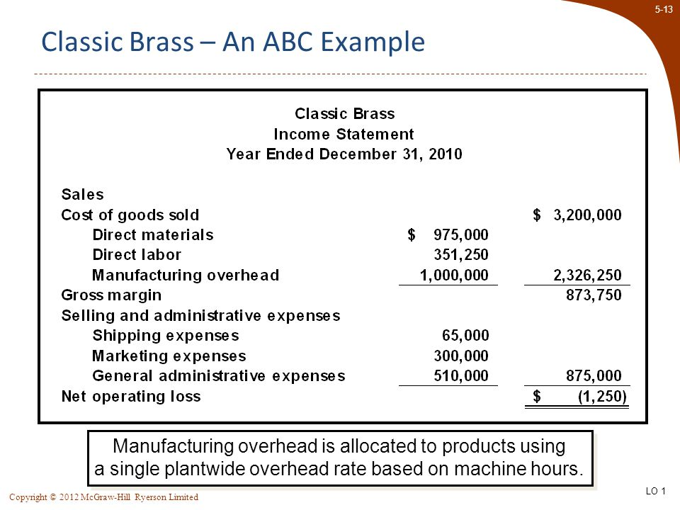 Classic Brass – An ABC Example