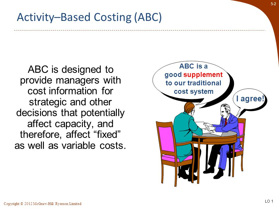 Activity–Based Costing (ABC)
