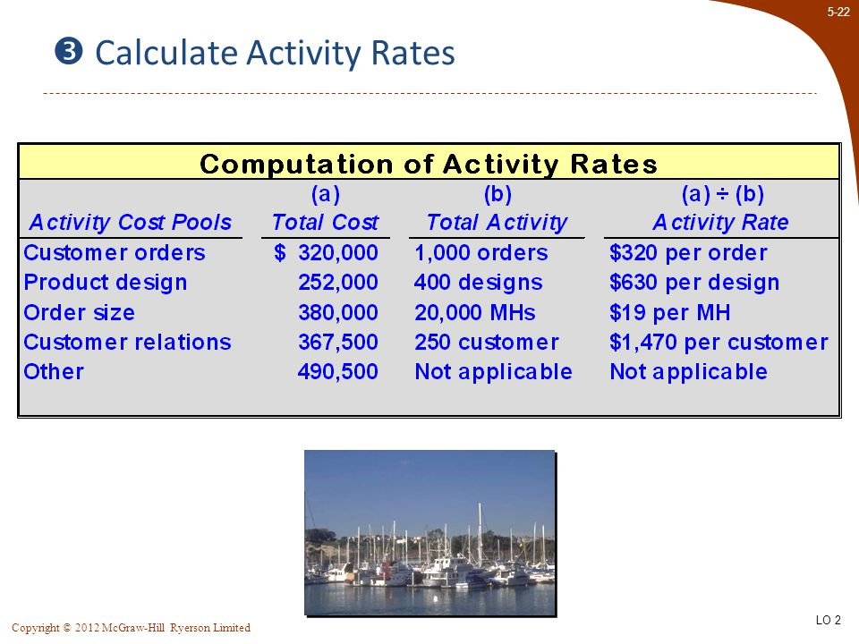  Calculate Activity Rates