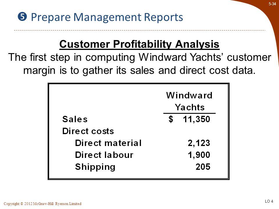  Prepare Management Reports