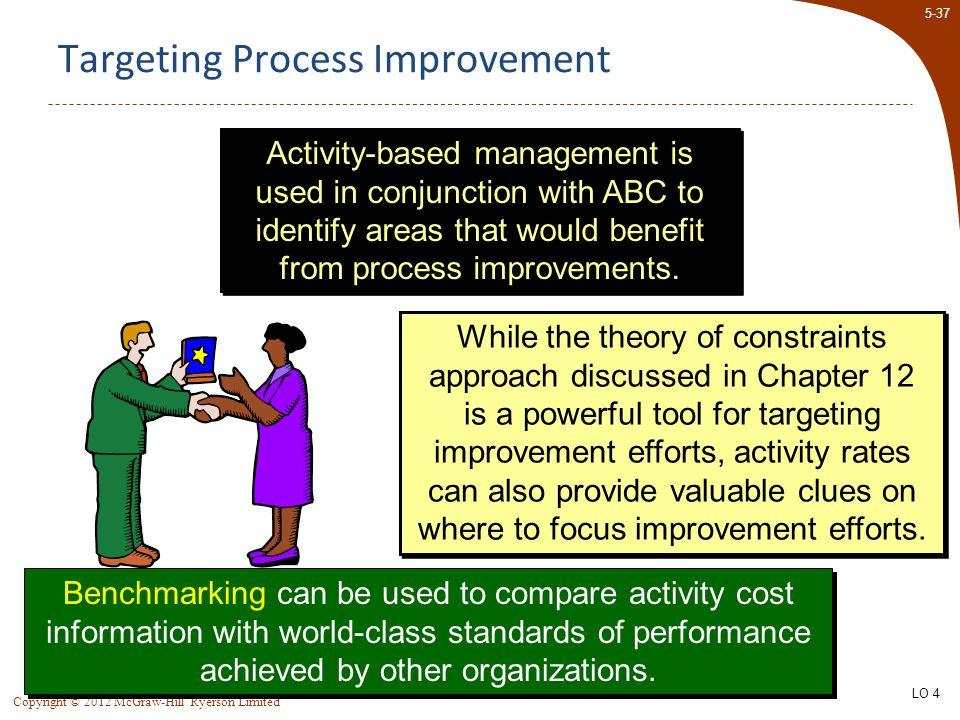 Targeting Process Improvement
