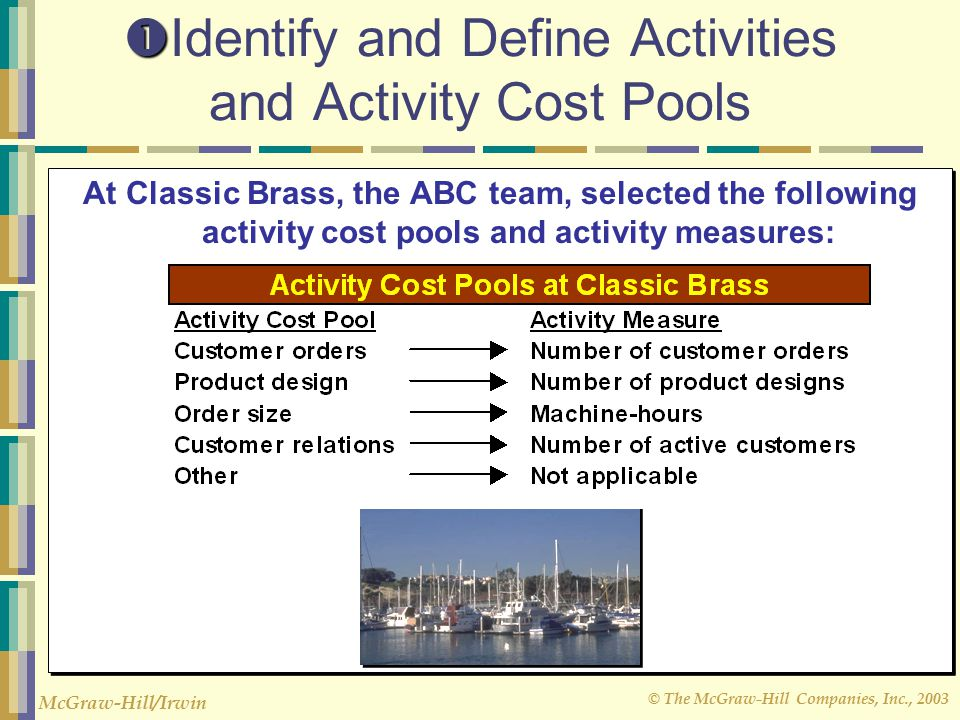 Identify and Define Activities and Activity Cost Pools