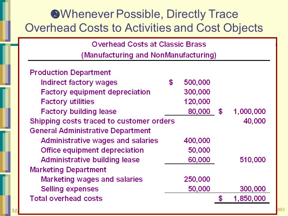 Whenever Possible, Directly Trace Overhead Costs to Activities and Cost Objects