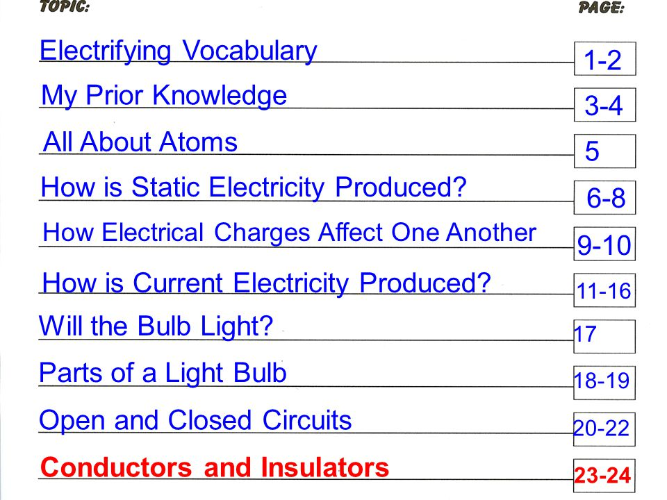 Electrifying Vocabulary 1-2 My Prior Knowledge 3-4 All About Atoms 5