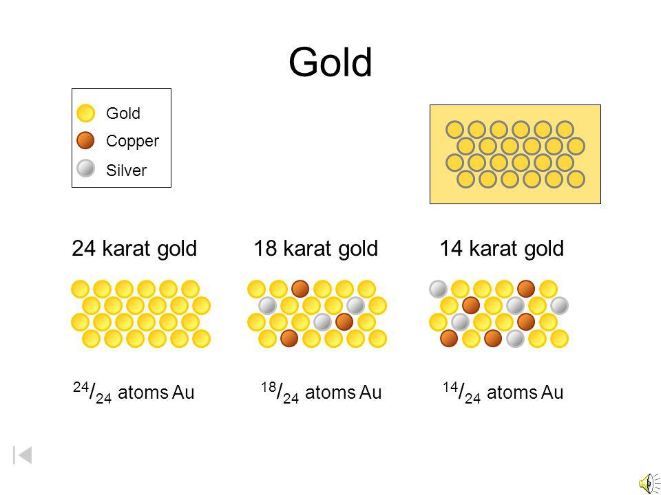 Gold 24 karat gold 18 karat gold 14 karat gold 24/24 atoms Au