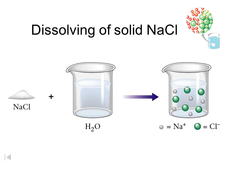 Dissolving of solid NaCl
