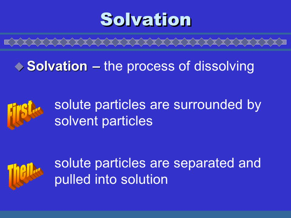 Solvation First... Then... Solvation – the process of dissolving
