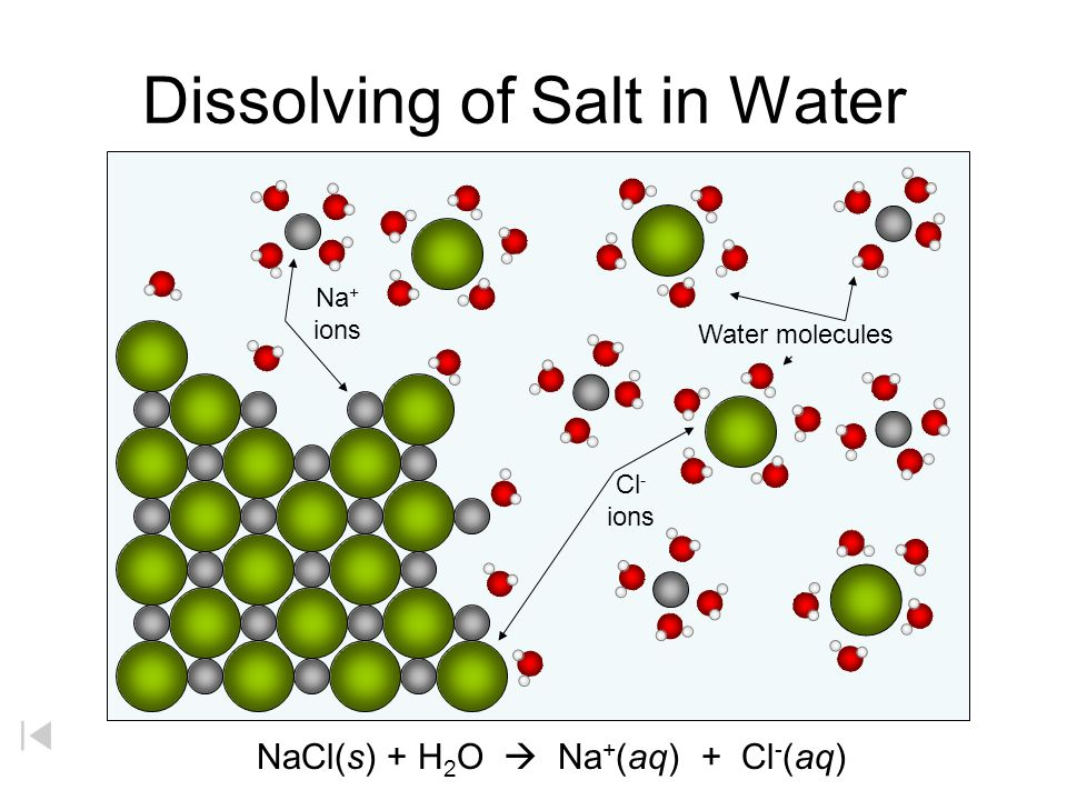 how to make crystals with salt and water