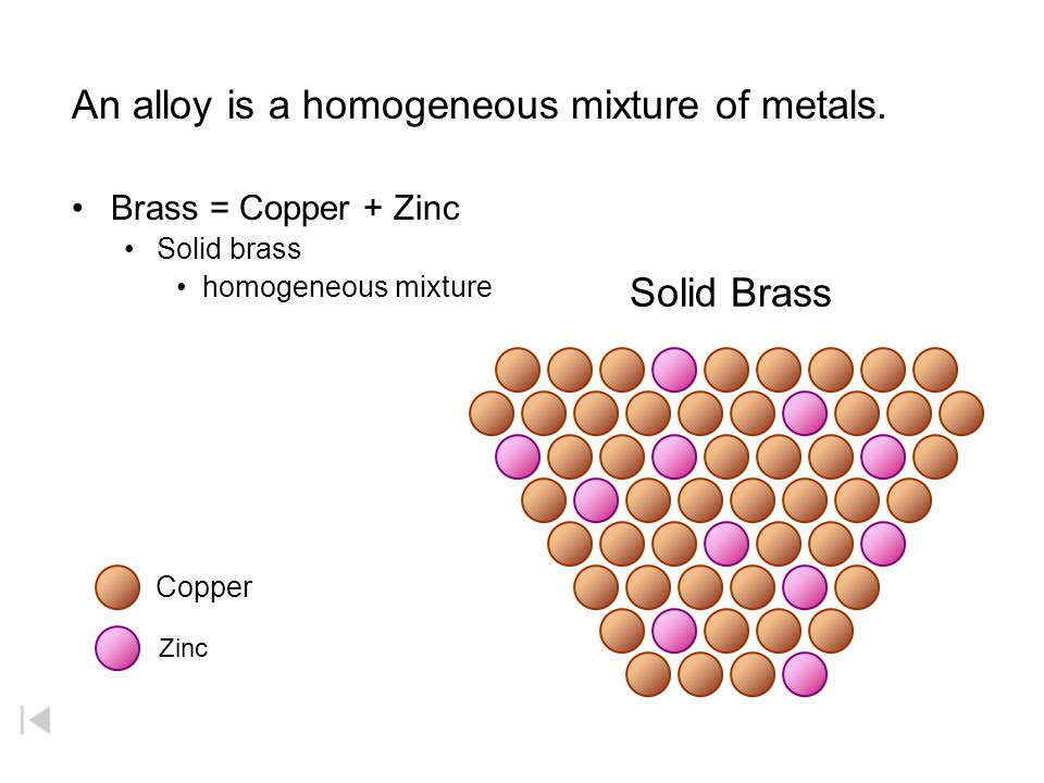 An alloy is a homogeneous mixture of metals.