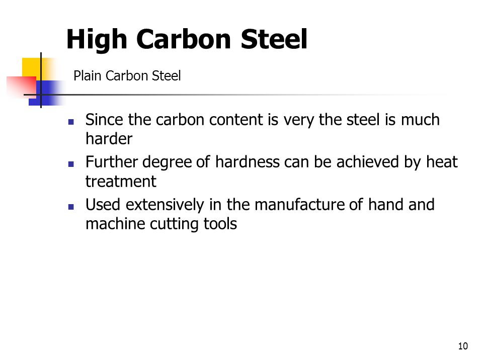High Carbon Steel Plain Carbon Steel