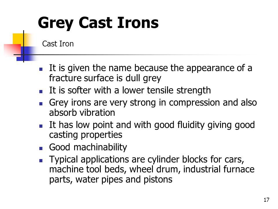 Grey Cast Irons Cast Iron