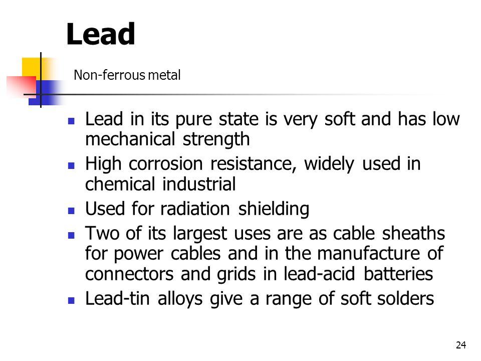 Lead Non-ferrous metal