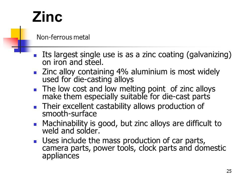 Zinc Non-ferrous metal