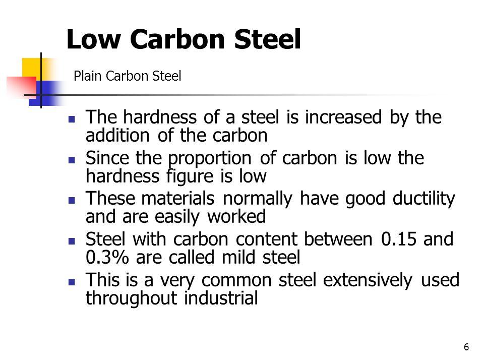 Low Carbon Steel Plain Carbon Steel