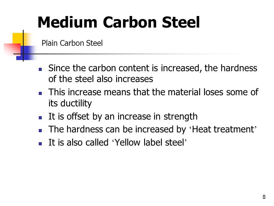 Medium Carbon Steel Plain Carbon Steel
