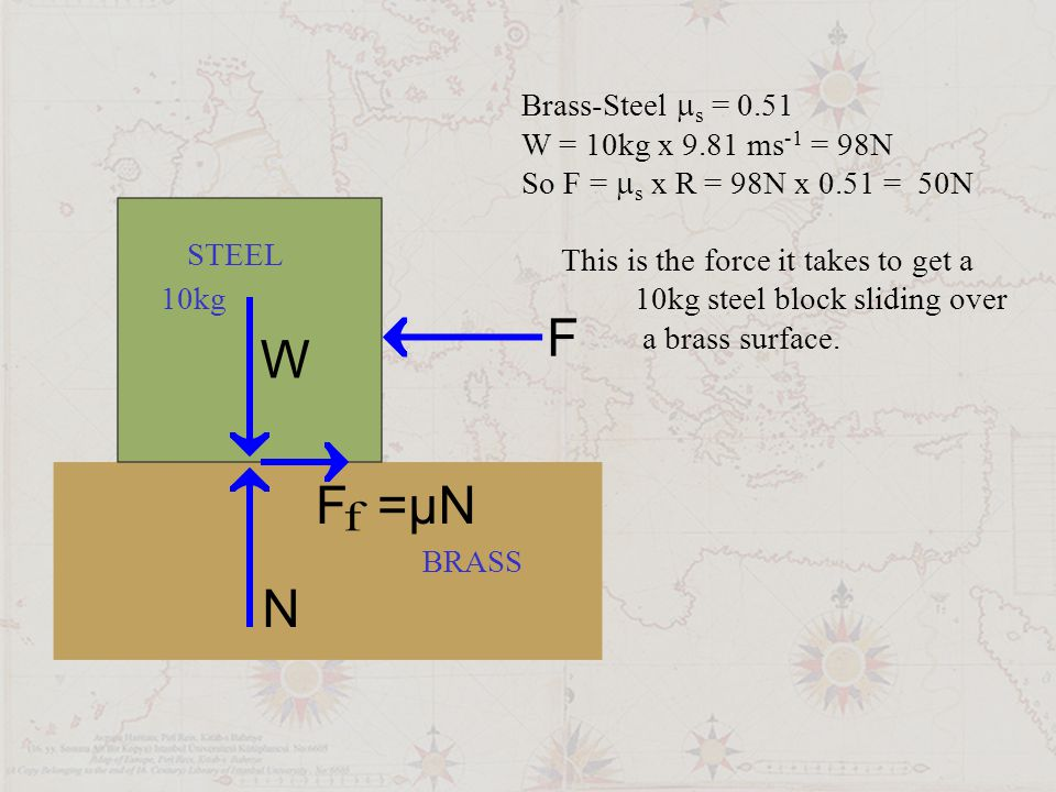 Brass-Steel ms = 0.51 W = 10kg x 9.81 ms-1 = 98N. So F = ms x R = 98N x 0.51 = 50N. This is the force it takes to get a.