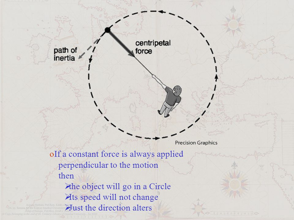 If a constant force is always applied perpendicular to the motion then