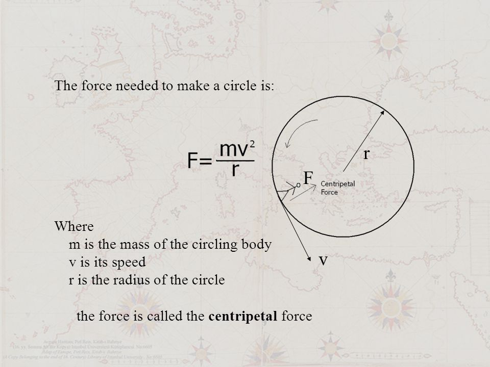 r F v The force needed to make a circle is: Where