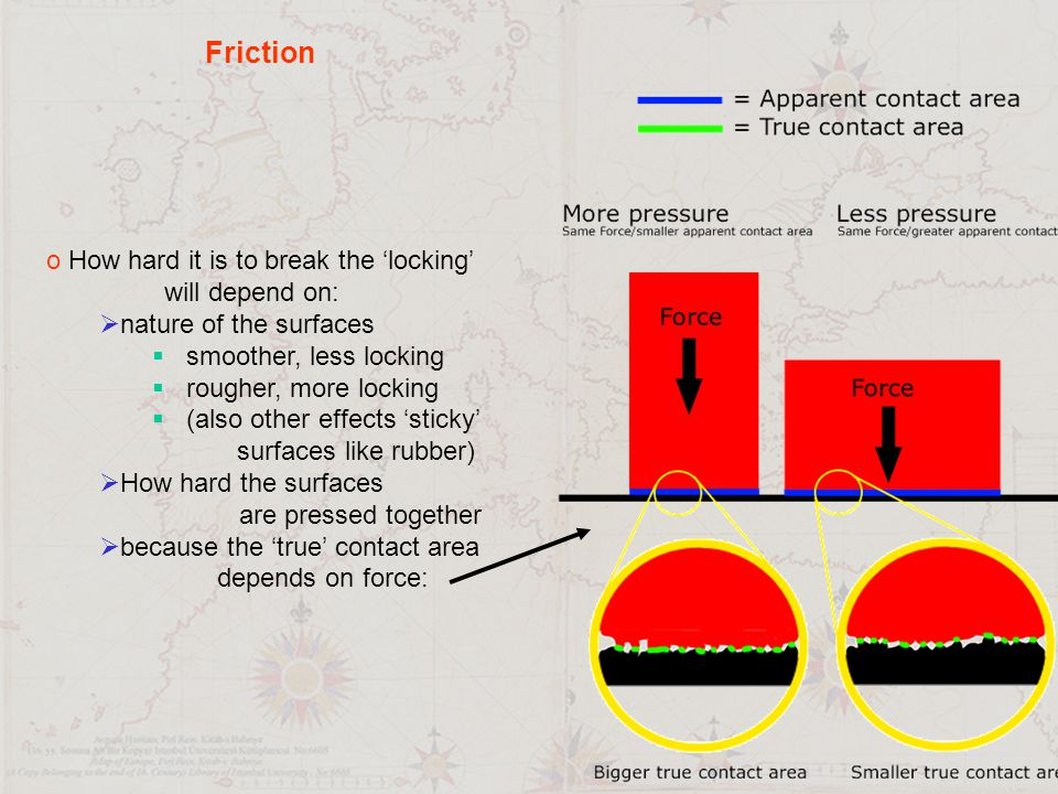 Friction How hard it is to break the 'locking' will depend on: