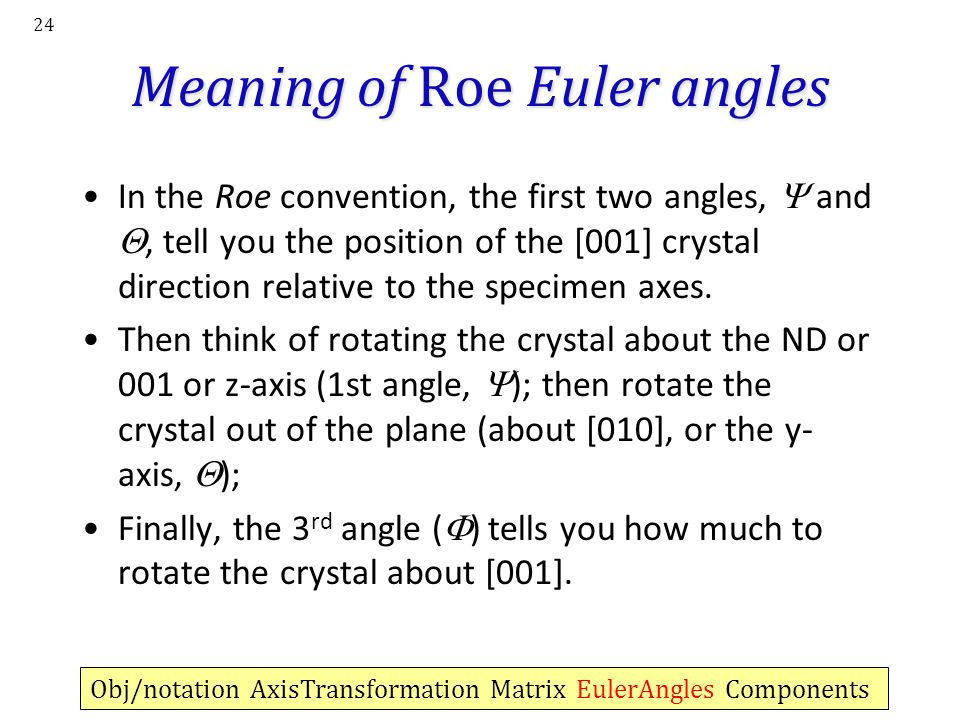 Meaning of Roe Euler angles