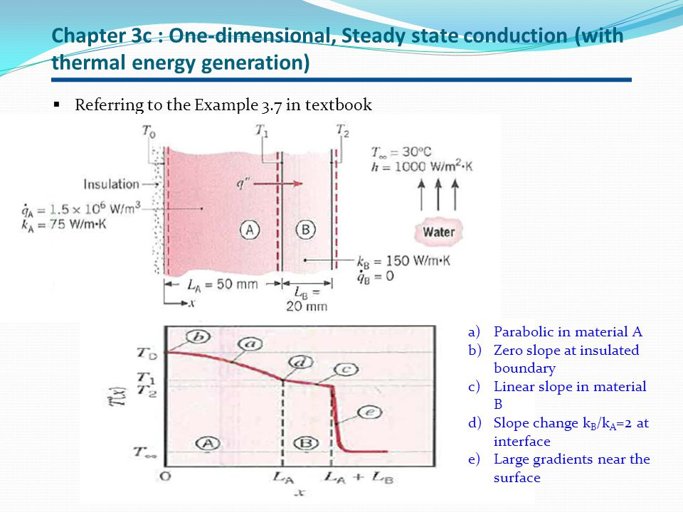 Chapter 3c : One-dimensional, Steady state conduction (with thermal energy generation)