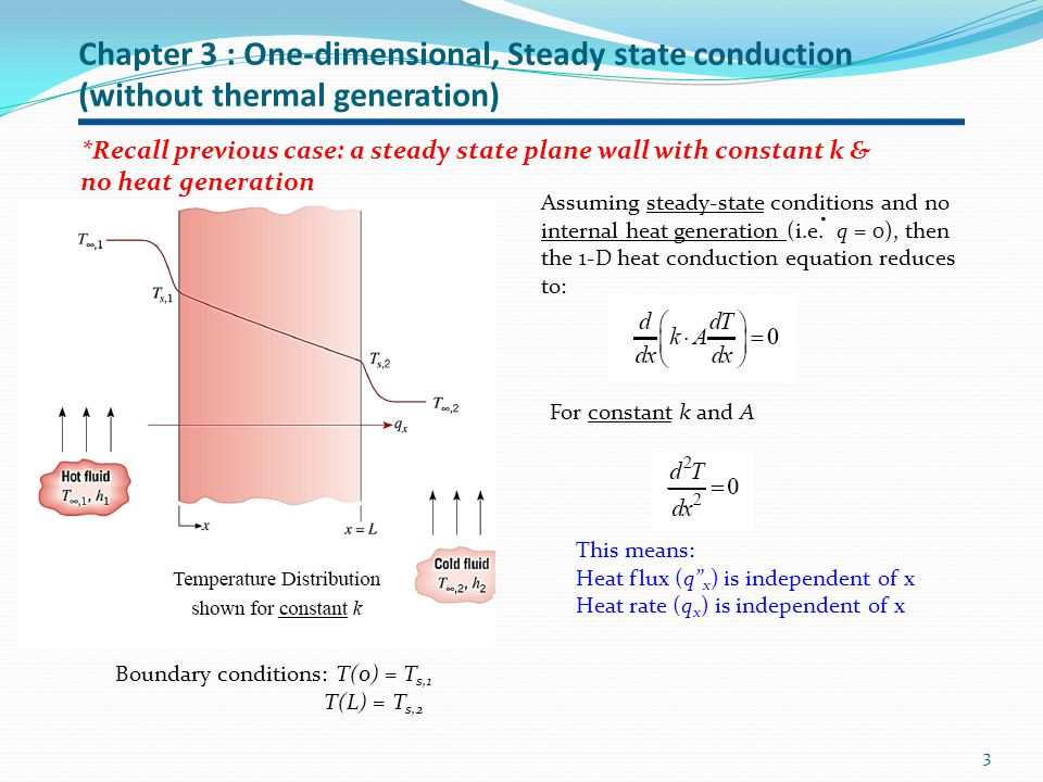Chapter 3 : One-dimensional, Steady state conduction (without thermal generation)