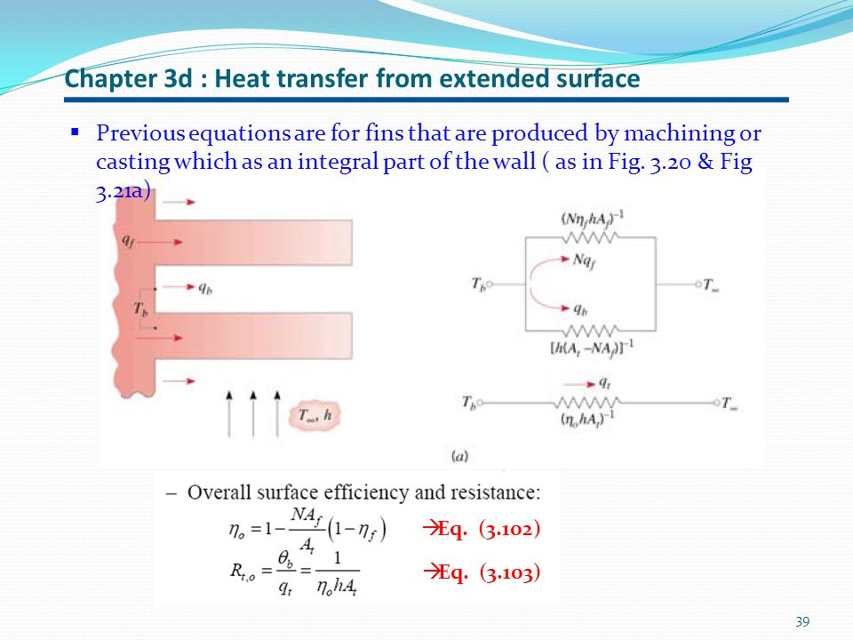 Chapter 3d : Heat transfer from extended surface