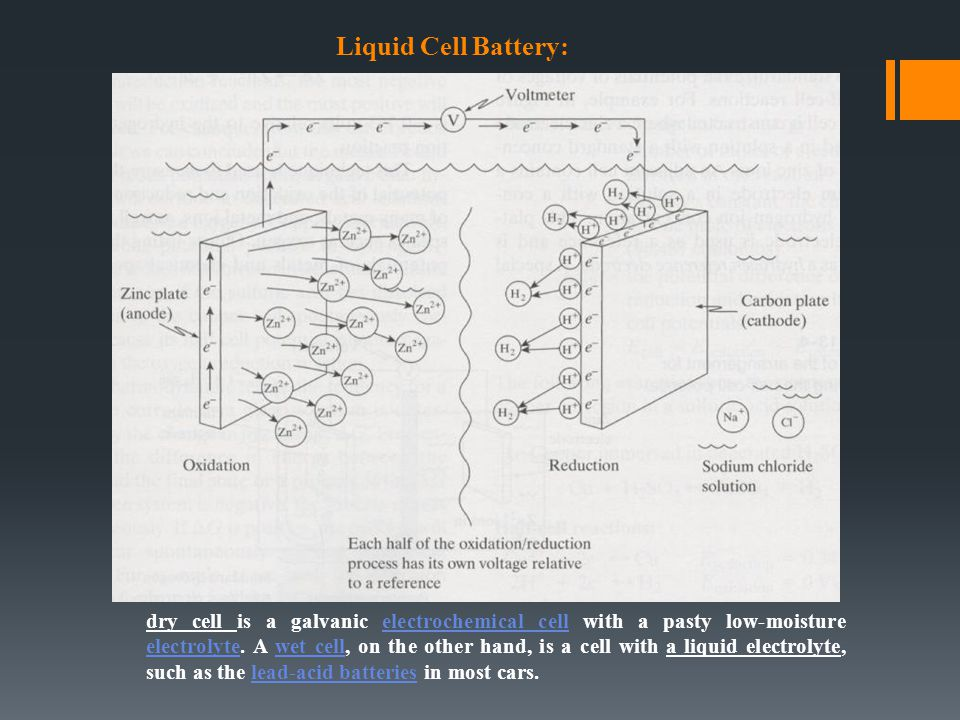 Liquid Cell Battery: