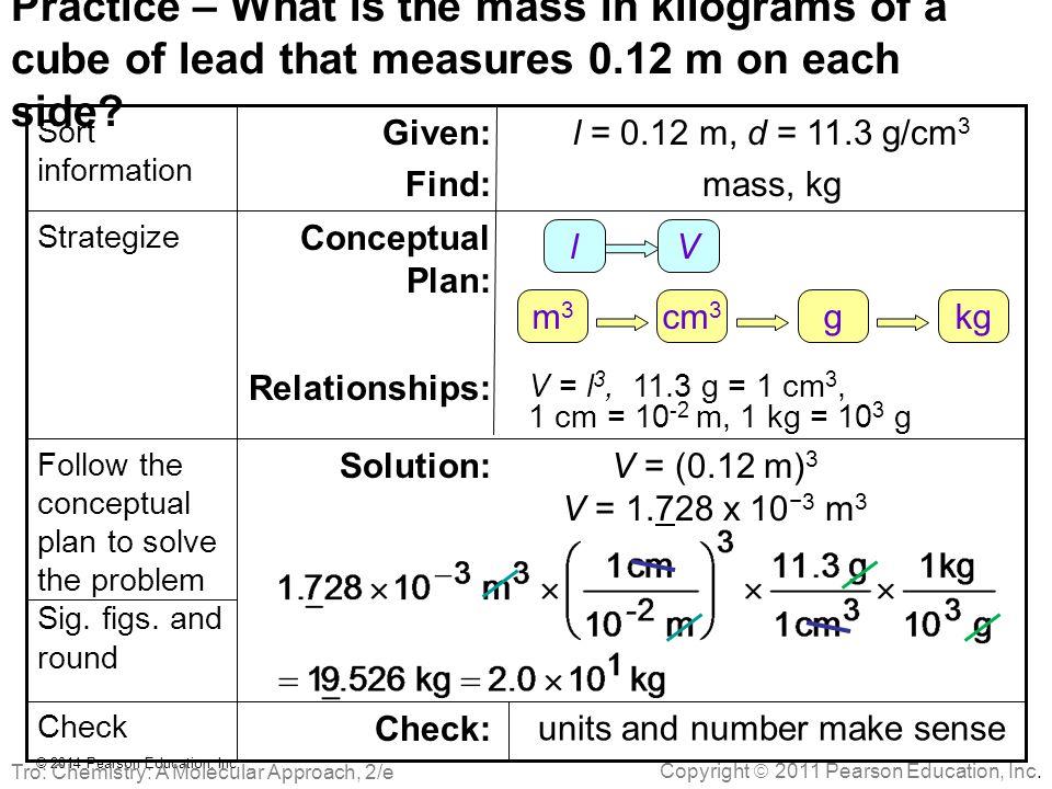units and number make sense