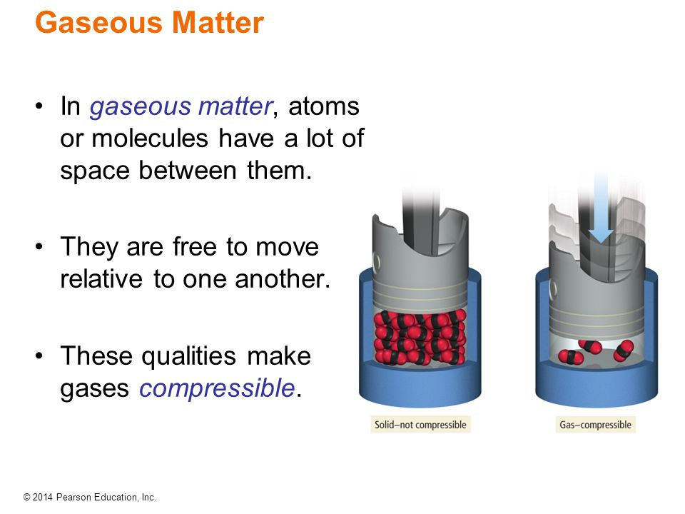 Gaseous Matter In gaseous matter, atoms or molecules have a lot of space between them. They are free to move relative to one another.