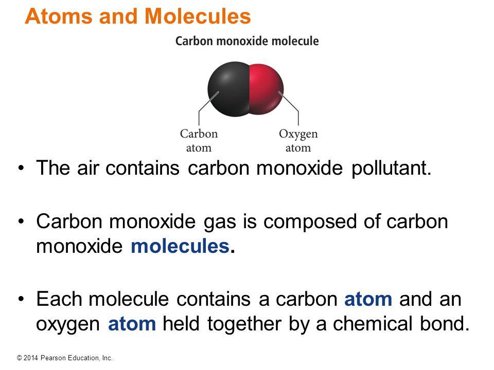 Atoms and Molecules The air contains carbon monoxide pollutant.