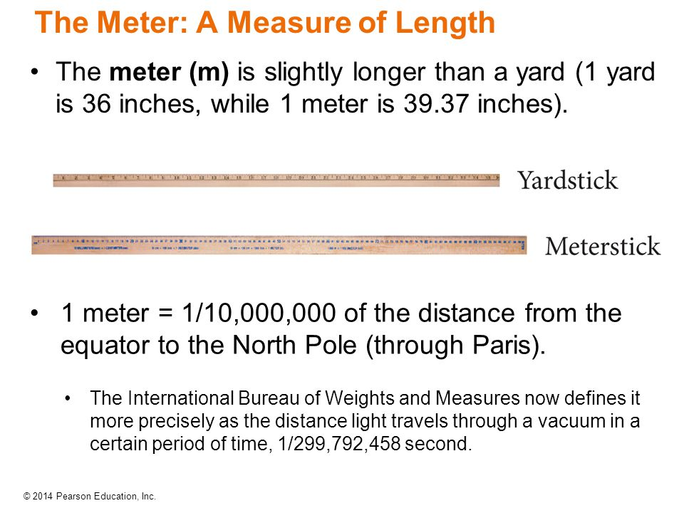 The Meter: A Measure of Length