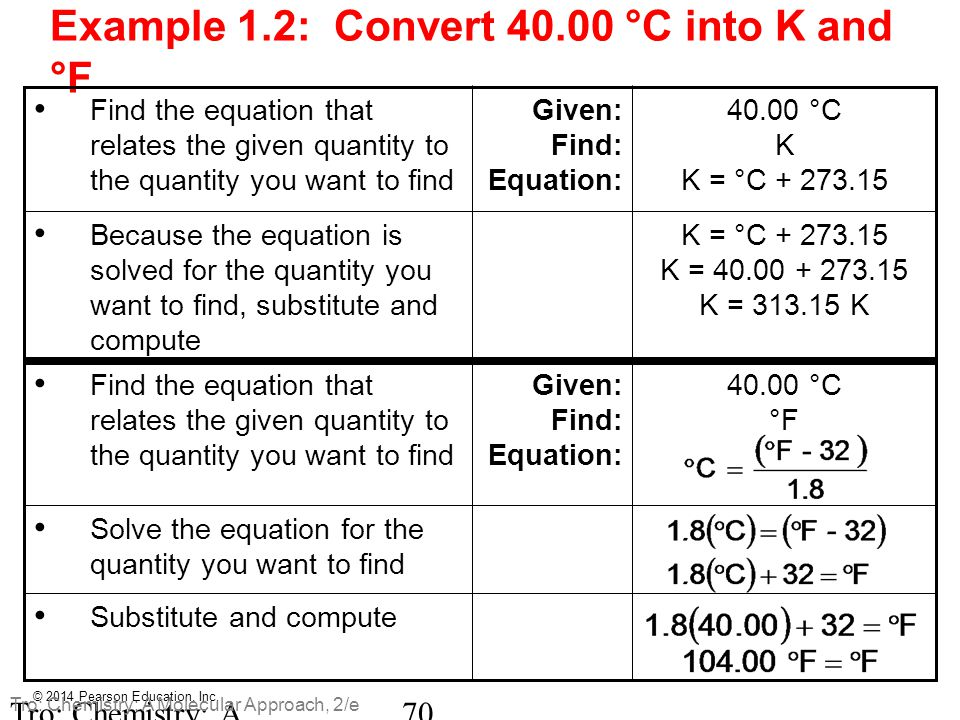 Example 1.2: Convert 40.00 °C into K and °F