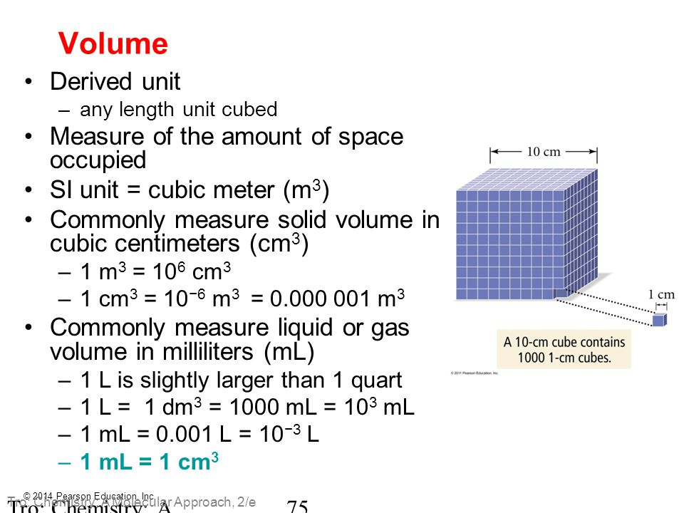 Volume Derived unit Measure of the amount of space occupied