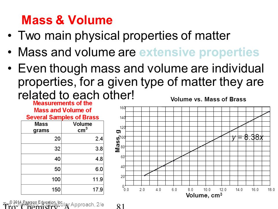 Two main physical properties of matter