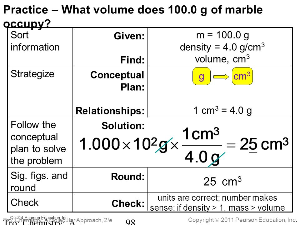 Practice – What volume does 100.0 g of marble occupy