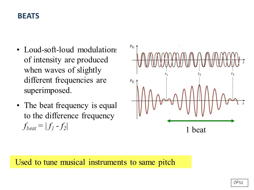Used to tune musical instruments to same pitch