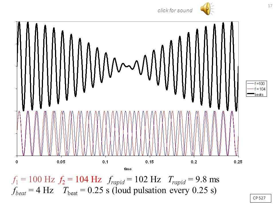 f1 = 100 Hz f2 = 104 Hz frapid = 102 Hz Trapid = 9.8 ms